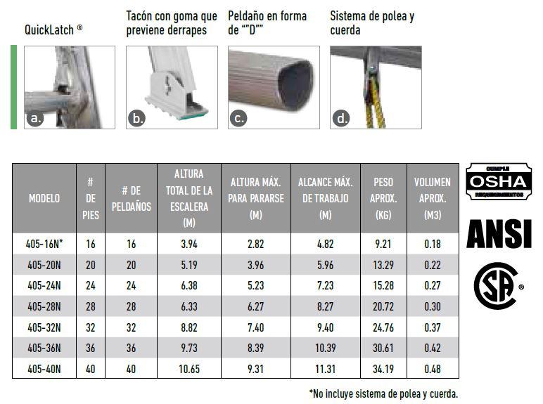 ESCALERA ALUMINIO TELESCOPICA 405-24