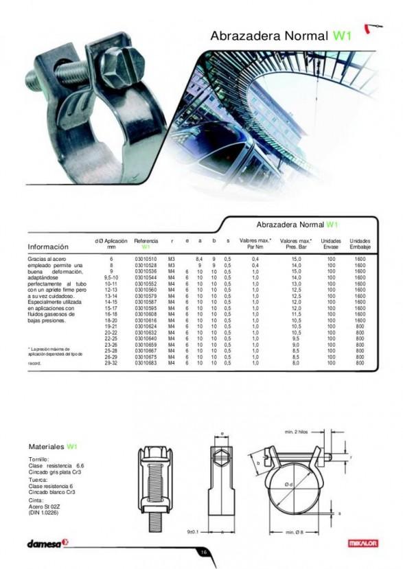 22-modelo-normal-baja-presion-aluminio-cinc-mikalor