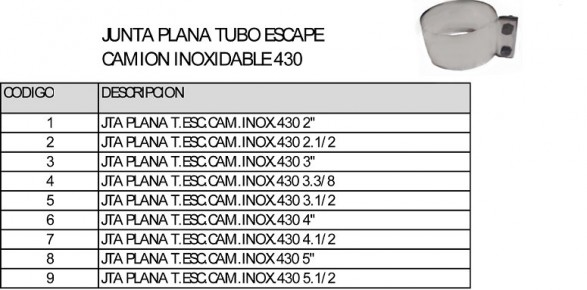 54-plana-inox-430-nacional
