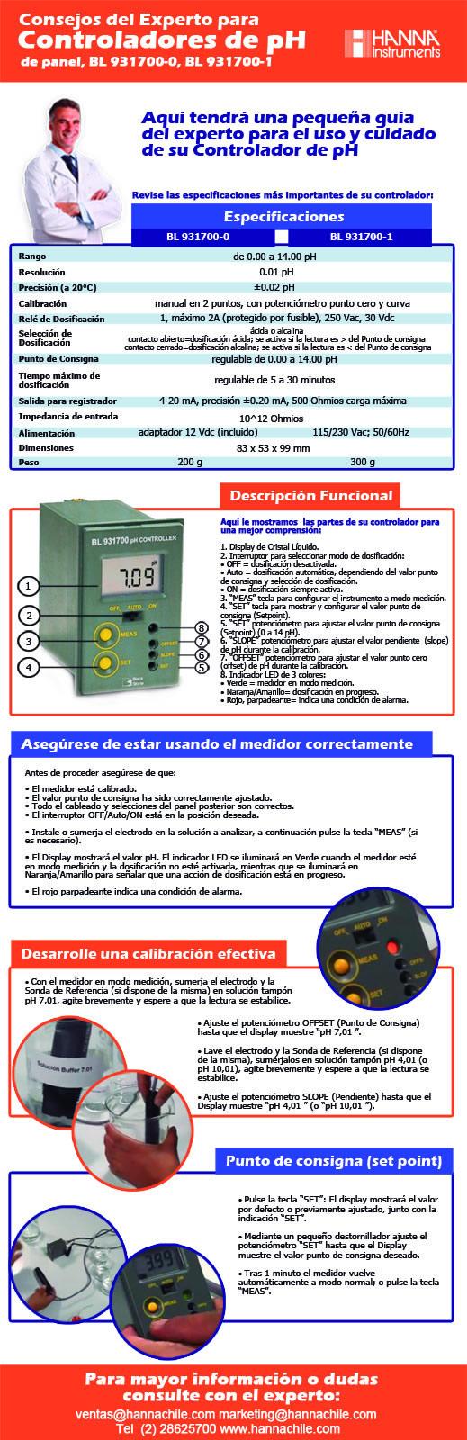 1126_2013-01-16-consejos-controladores
