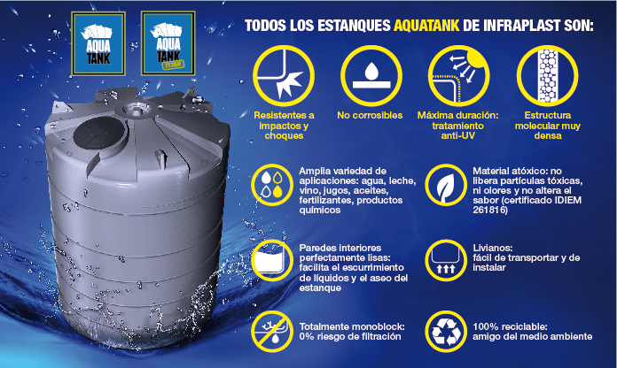 Almacenamiento De Agua Potable