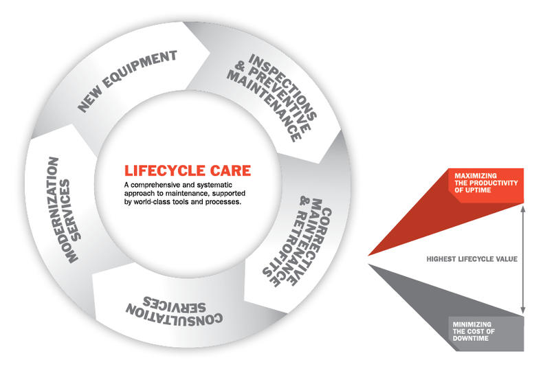 1388_lifecyclecare_0-2