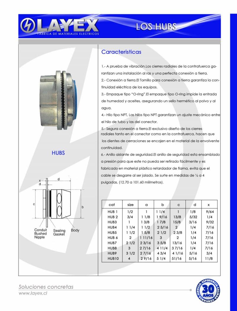 Conector HUB
