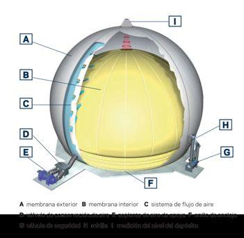 1479_biogas-2_1420916142