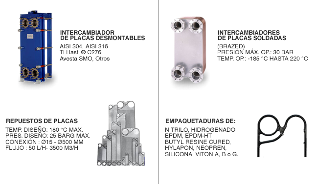 Intercambiadores de placas - Placas de calor ...