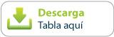 1908_descargue