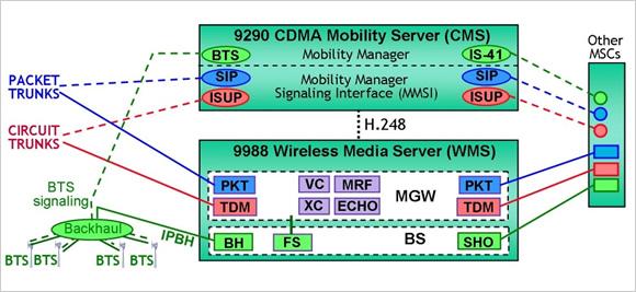 205_9988-network-diagram-580x267