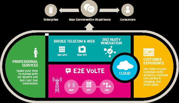 205_VoLTE-diagram-4