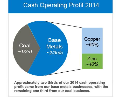 2188_cashoperatingprofit