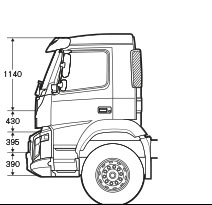 Cab Specifications For The New Volvo FMX
