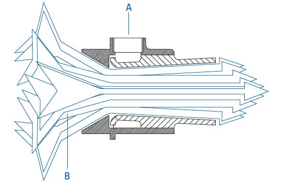 Amplificadores De Aire WindJet
