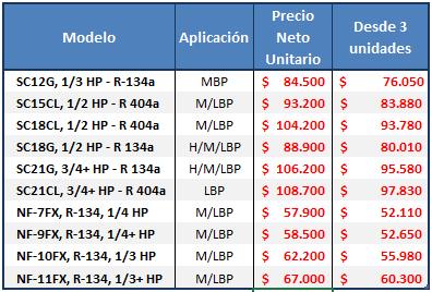 282_precio_fraccionarios