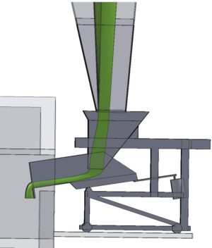 Furnace-feed-system-model