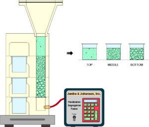 Sketch-fluidization-segregation-tester