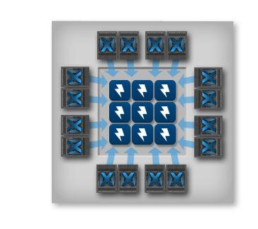 EMC XtremIO Arreglo De Almacenamiento Basado íntegramente En Tecnología Flash De Escalamiento Horizontal, Para Obtener Un Mejor Rendimiento De I/O