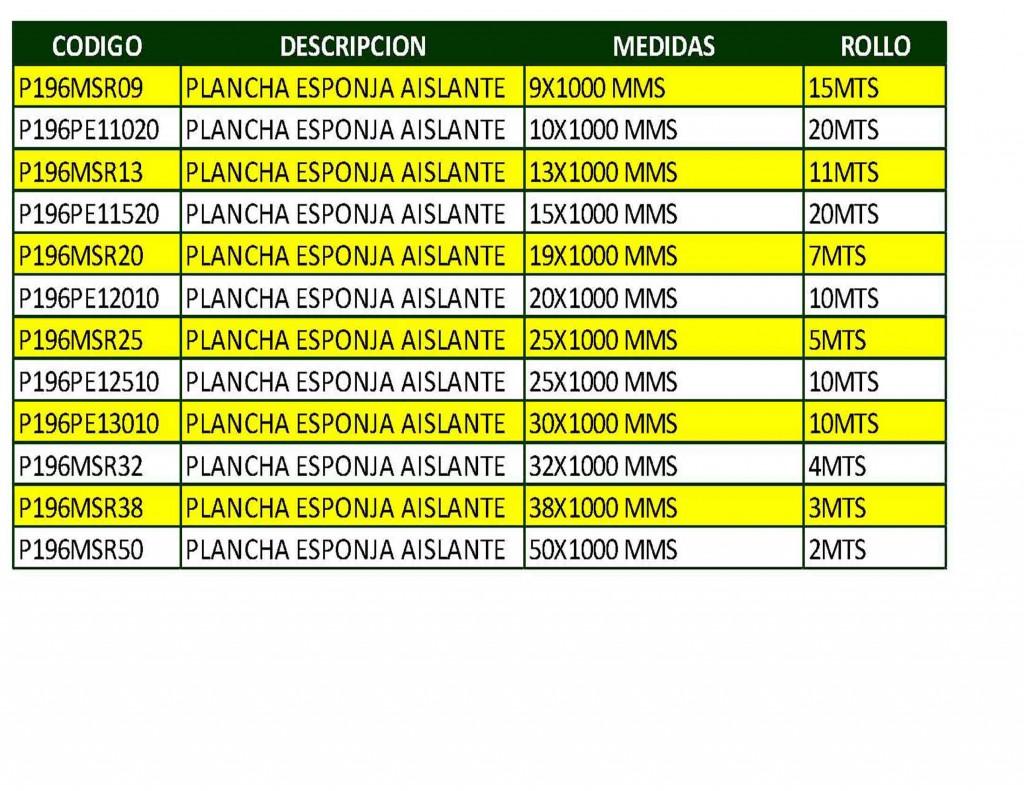 3550_28-Medidas-Planchas-de-Esponja-1024x791