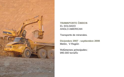 EL SOLDADO - ANGLOAMERICAN