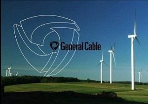 Wind Energy Cables