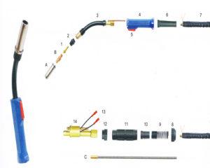 Pistola MIG Tubular 500A