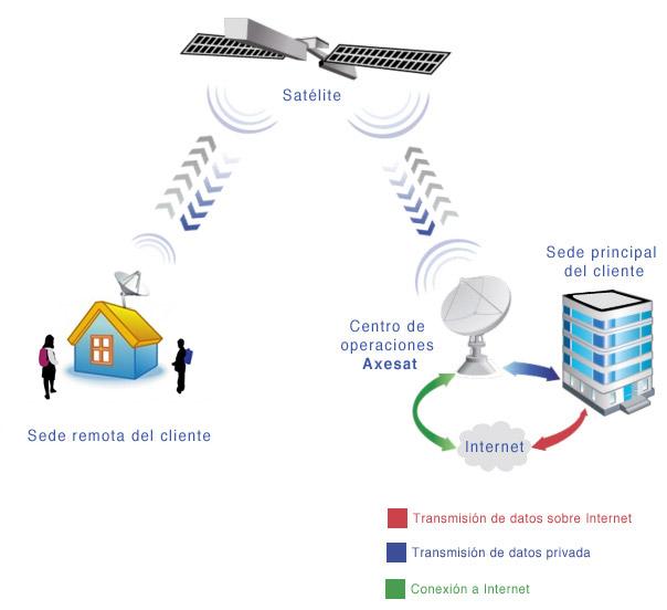 3748_diagrama-internet