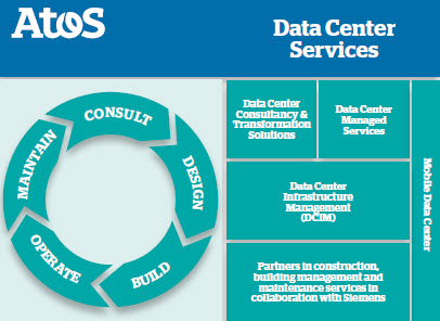 3762_atos-data-center-services
