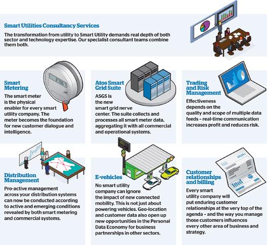 3762_smart-utilities-graphic-s