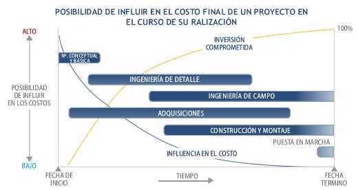 3771_01_grafico_charlas_seminarios-8