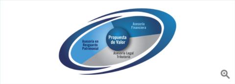 3838_propuesta_valor