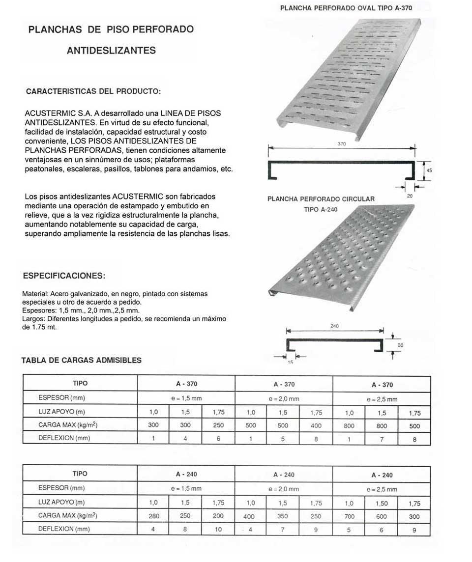 Planchas Perforadas Para Pisos