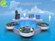 Optimised Energy Management
